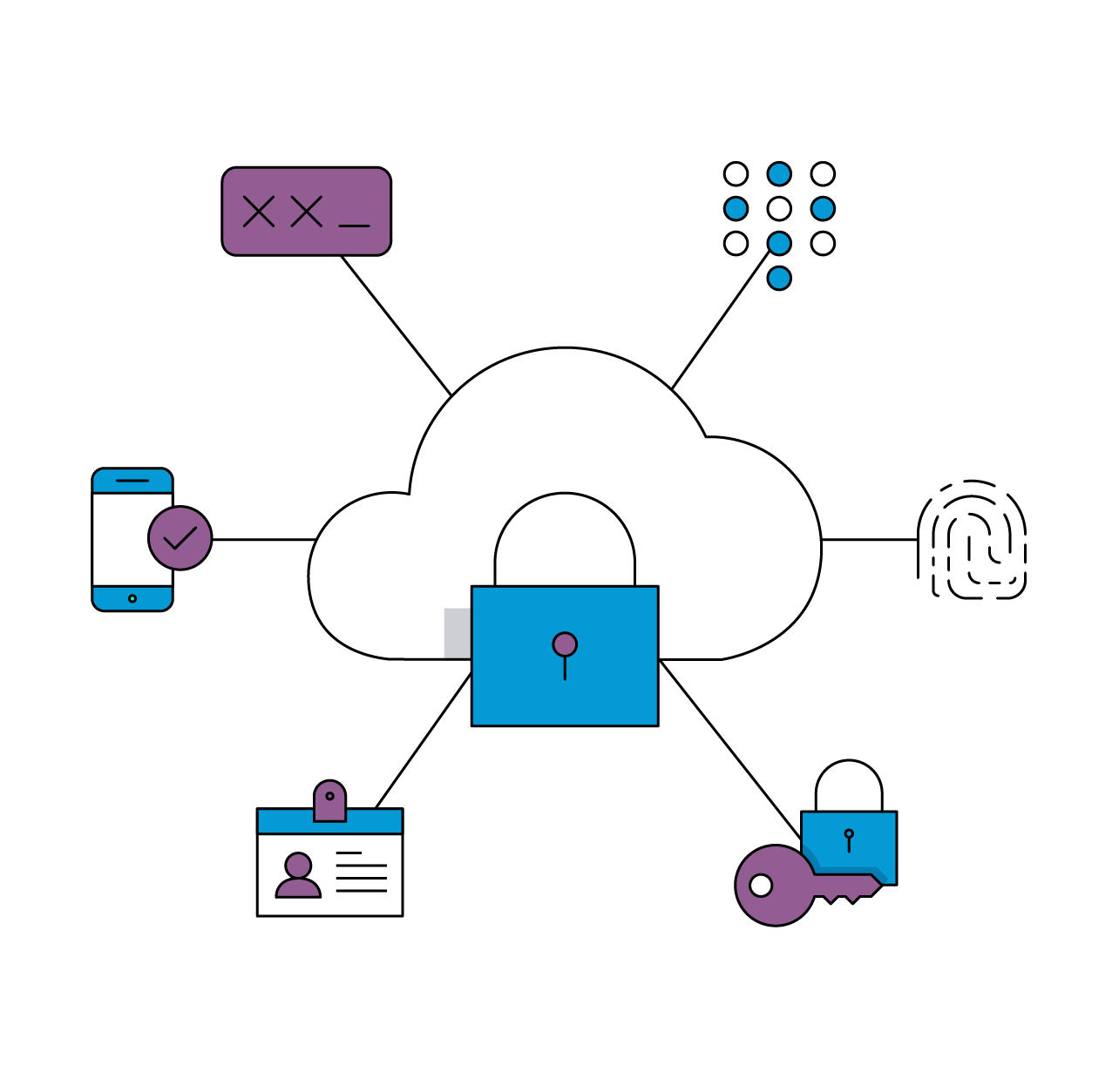 Identity governance administration cloud icon