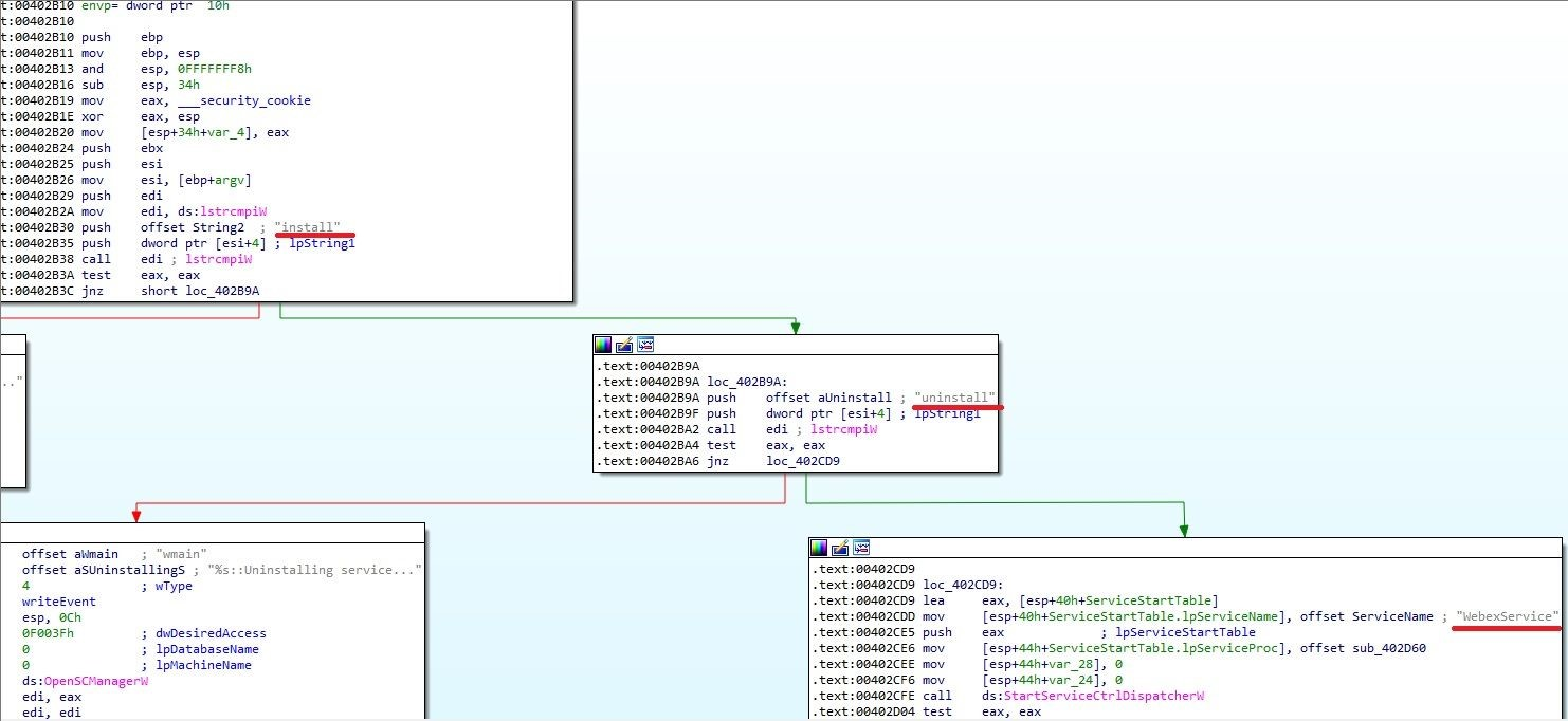 WebexService