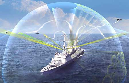 Ship defense system
