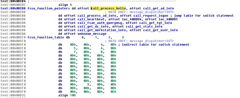 8_fsso_protocol_functions