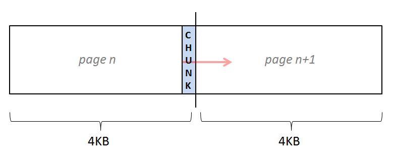 ms16-039-chunk